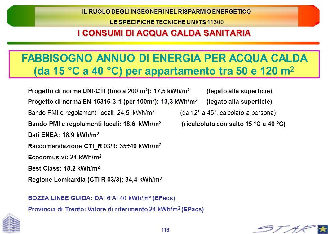 I CONSUMI DI ACQUA CALDA SANITARIA Progetto di norma UNI-CTI (fino a 200 m 2 ): 17,5 kWh/m 2 (legato alla superficie) Progetto di norma EN 15316-3-1 (