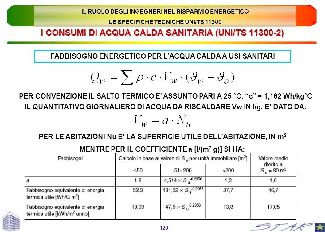 I CONSUMI DI ACQUA CALDA SANITARIA (UNI/TS 11300-2) FABBISOGNO ENERGETICO PER LACQUA CALDA A USI SANITARI PER CONVENZIONE IL SALTO TERMICO E ASSUNTO P