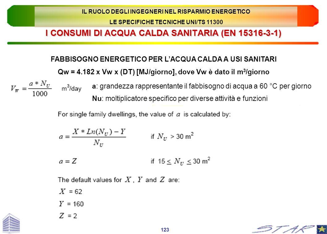 I CONSUMI DI ACQUA CALDA SANITARIA (EN 15316-3-1) FABBISOGNO ENERGETICO PER LACQUA CALDA A USI SANITARI Qw = 4.182 x Vw x (DT) [MJ/giorno], dove Vw è