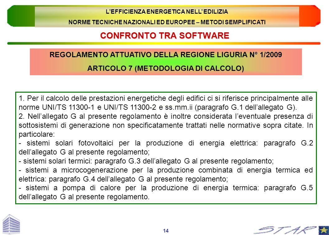CONFRONTO TRA SOFTWARE REGOLAMENTO ATTUATIVO DELLA REGIONE LIGURIA N° 1/2009 ARTICOLO 7 (METODOLOGIA DI CALCOLO) 14 1. Per il calcolo delle prestazion