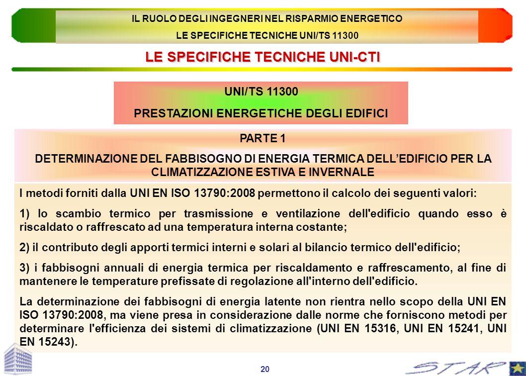 LE SPECIFICHE TECNICHE UNI-CTI PARTE 1 DETERMINAZIONE DEL FABBISOGNO DI ENERGIA TERMICA DELLEDIFICIO PER LA CLIMATIZZAZIONE ESTIVA E INVERNALE UNI/TS