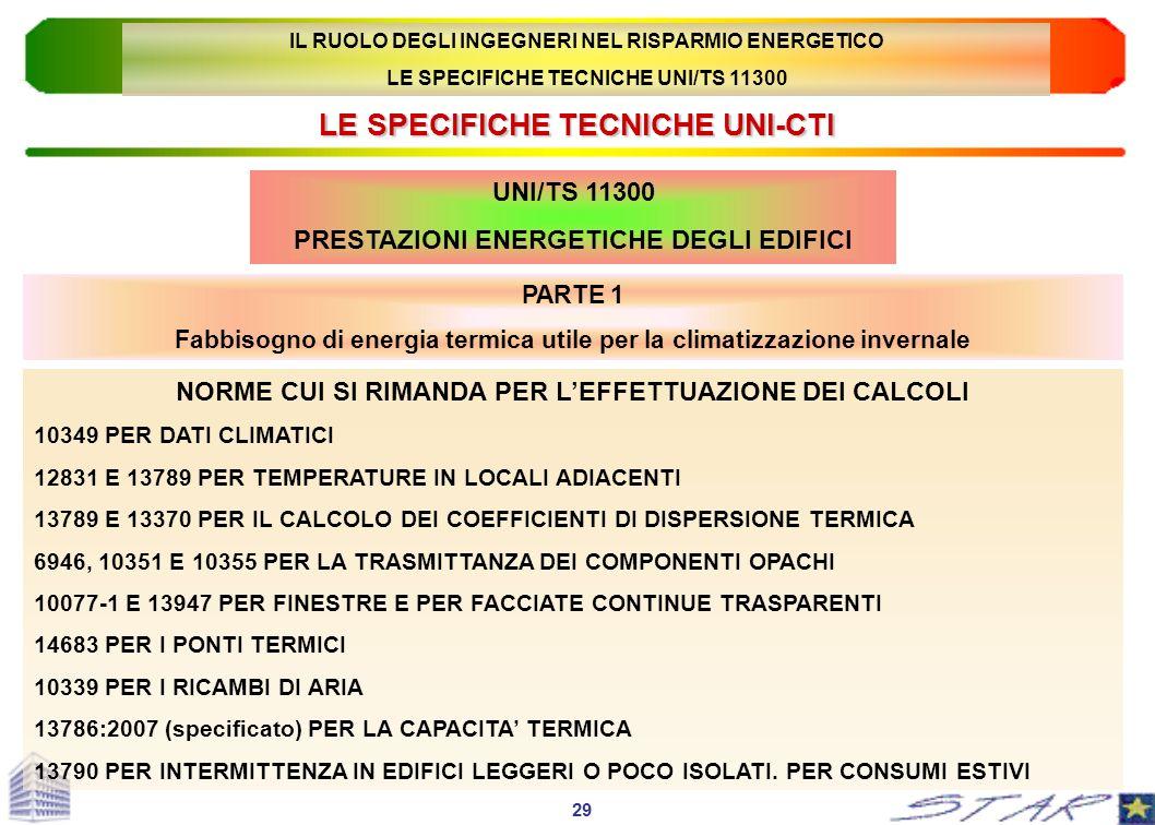LE SPECIFICHE TECNICHE UNI-CTI PARTE 1 Fabbisogno di energia termica utile per la climatizzazione invernale UNI/TS 11300 PRESTAZIONI ENERGETICHE DEGLI