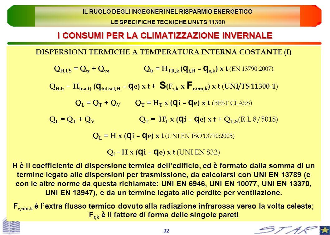 I CONSUMI PER LA CLIMATIZZAZIONE INVERNALE DISPERSIONI TERMICHE A TEMPERATURA INTERNA COSTANTE (I) Q H,LS = Q tr + Q ve Q tr = H TR,k ( q i,H – q e,k