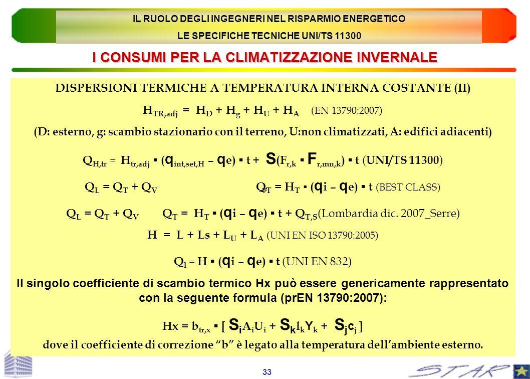 I CONSUMI PER LA CLIMATIZZAZIONE INVERNALE DISPERSIONI TERMICHE A TEMPERATURA INTERNA COSTANTE (II) H TR,adj = H D + H g + H U + H A (EN 13790:2007) (