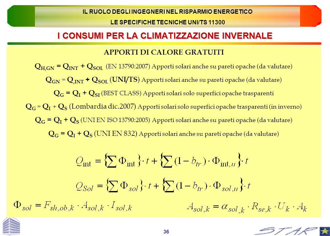 I CONSUMI PER LA CLIMATIZZAZIONE INVERNALE APPORTI DI CALORE GRATUITI Q H,GN = Q INT + Q SOL (EN 13790:2007) Apporti solari anche su pareti opache (da