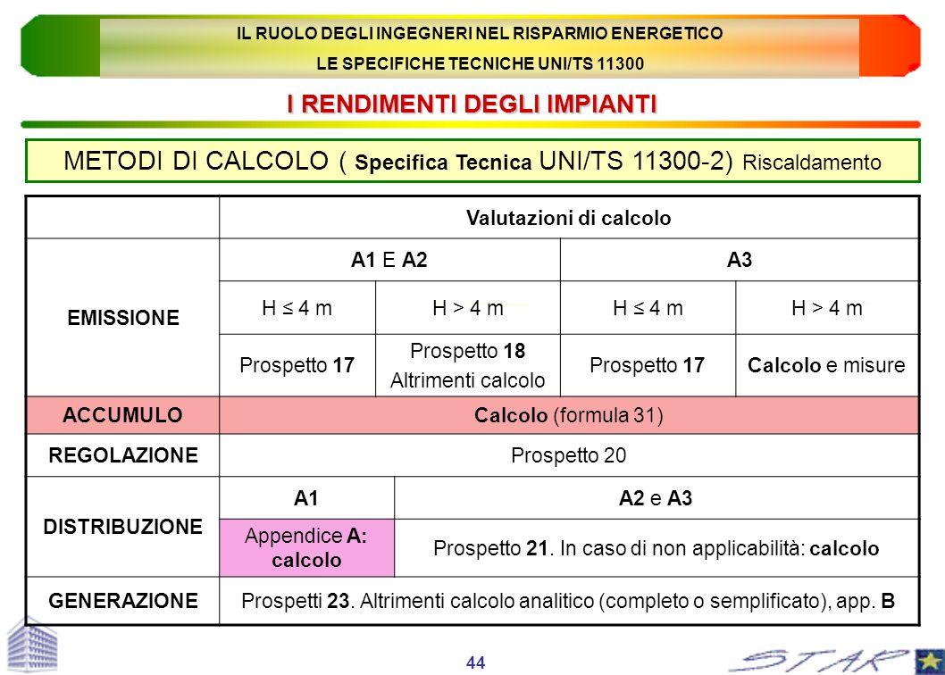 I RENDIMENTI DEGLI IMPIANTI METODI DI CALCOLO ( Specifica Tecnica UNI/TS 11300-2) Riscaldamento Valutazioni di calcolo EMISSIONE A1 E A2A3 H 4 mH > 4