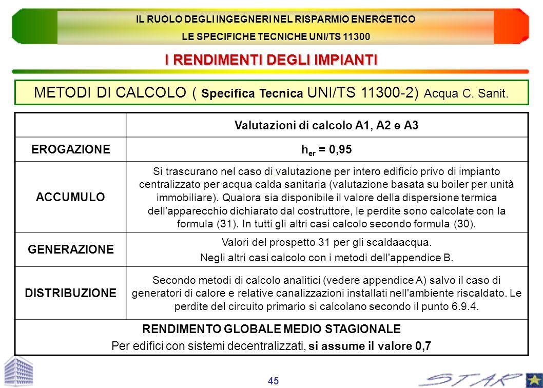 I RENDIMENTI DEGLI IMPIANTI METODI DI CALCOLO ( Specifica Tecnica UNI/TS 11300-2) Acqua C. Sanit. Valutazioni di calcolo A1, A2 e A3 EROGAZIONEh er =