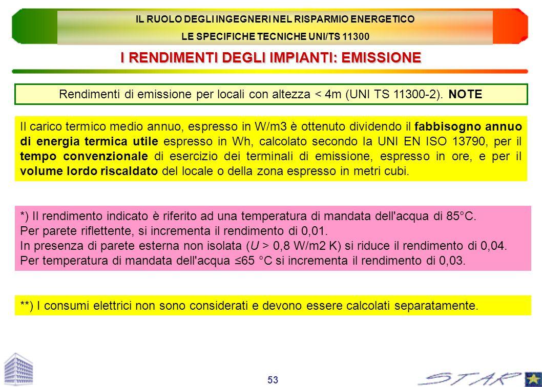 I RENDIMENTI DEGLI IMPIANTI: EMISSIONE Rendimenti di emissione per locali con altezza < 4m (UNI TS 11300-2). NOTE 53 Il carico termico medio annuo, es