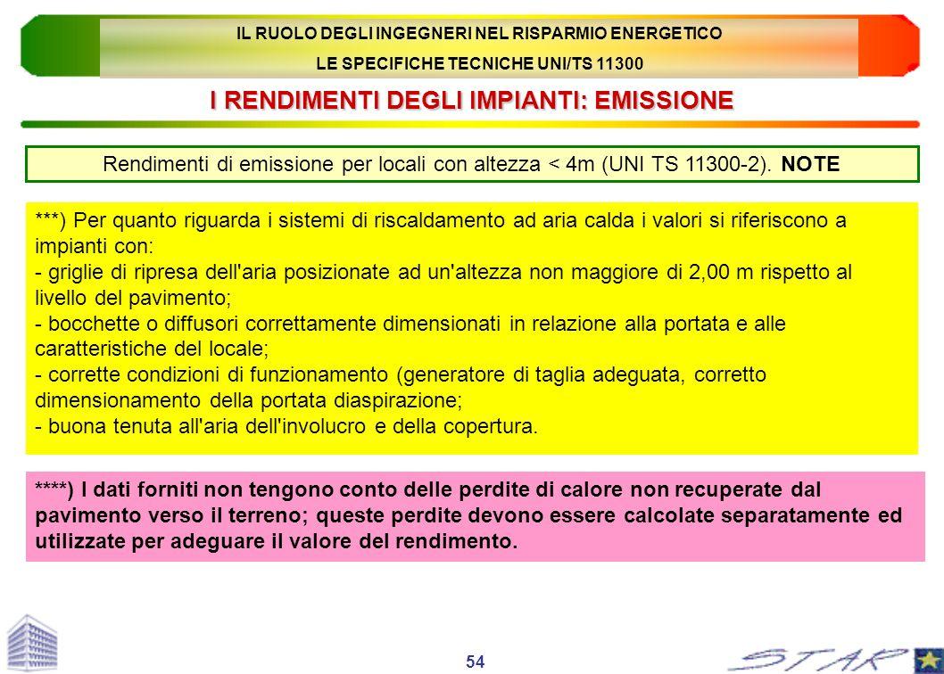 I RENDIMENTI DEGLI IMPIANTI: EMISSIONE Rendimenti di emissione per locali con altezza < 4m (UNI TS 11300-2). NOTE 54 ***) Per quanto riguarda i sistem