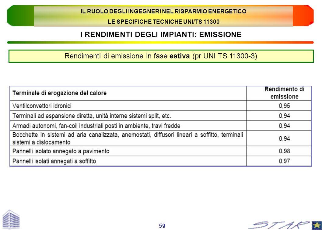 I RENDIMENTI DEGLI IMPIANTI: EMISSIONE Rendimenti di emissione in fase estiva (pr UNI TS 11300-3) 59 IL RUOLO DEGLI INGEGNERI NEL RISPARMIO ENERGETICO