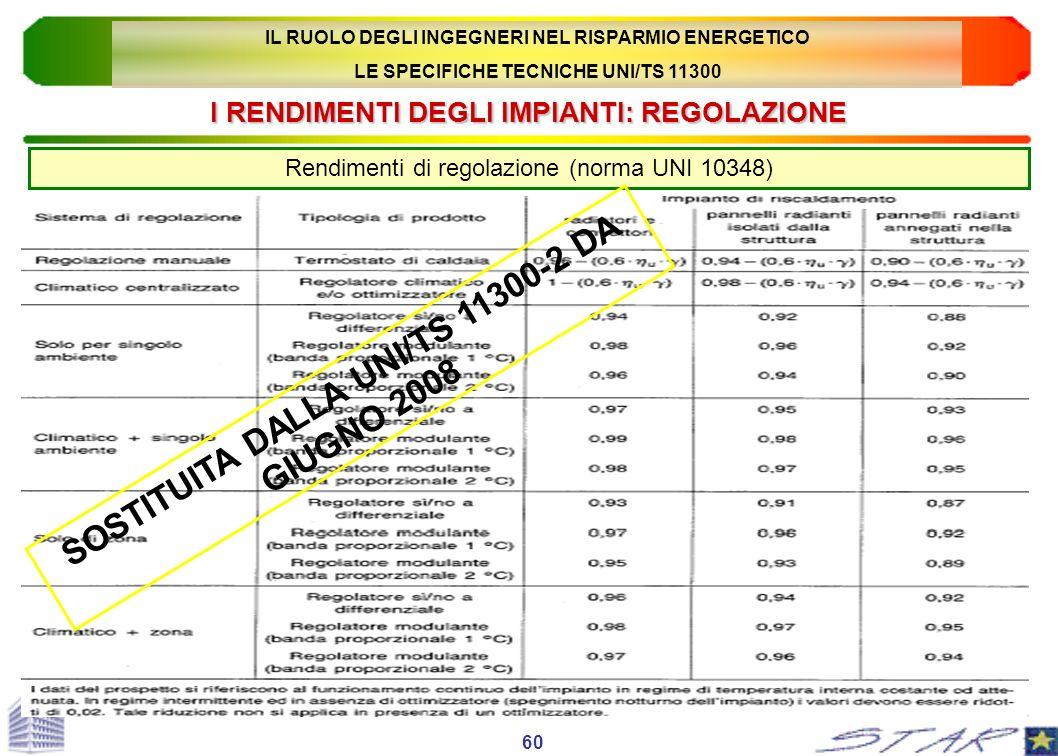 I RENDIMENTI DEGLI IMPIANTI: REGOLAZIONE Rendimenti di regolazione (norma UNI 10348) 60 SOSTITUITA DALLA UNI/TS 11300-2 DA GIUGNO 2008 IL RUOLO DEGLI