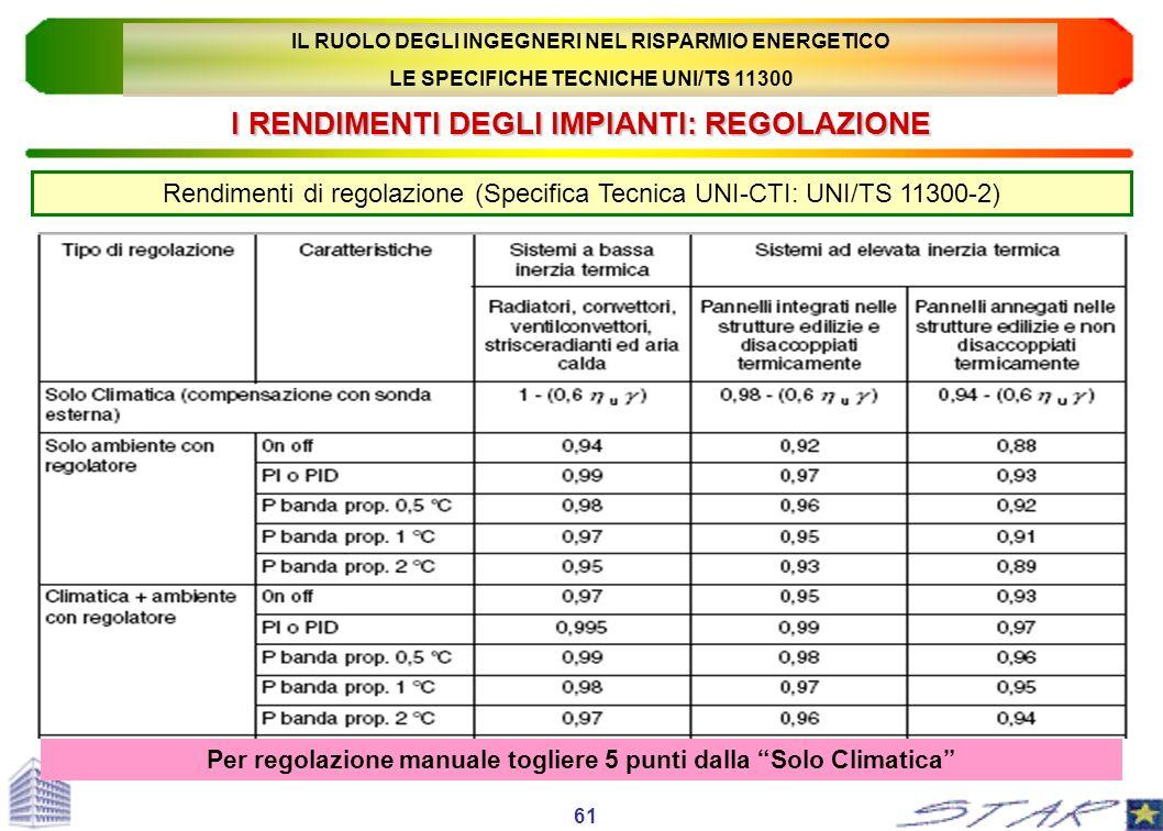 I RENDIMENTI DEGLI IMPIANTI: REGOLAZIONE Rendimenti di regolazione (Specifica Tecnica UNI-CTI: UNI/TS 11300-2) 61 Per regolazione manuale togliere 5 p