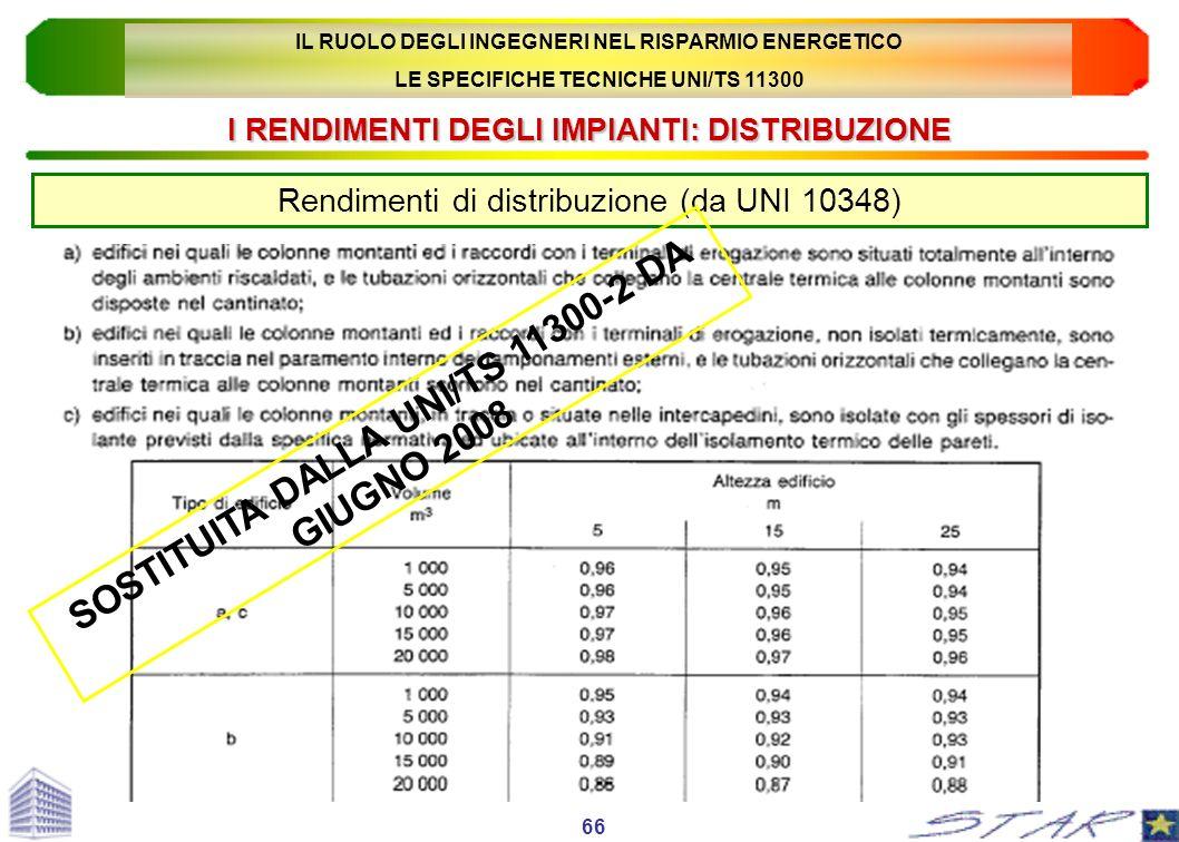 I RENDIMENTI DEGLI IMPIANTI: DISTRIBUZIONE Rendimenti di distribuzione (da UNI 10348) 66 SOSTITUITA DALLA UNI/TS 11300-2 DA GIUGNO 2008 IL RUOLO DEGLI
