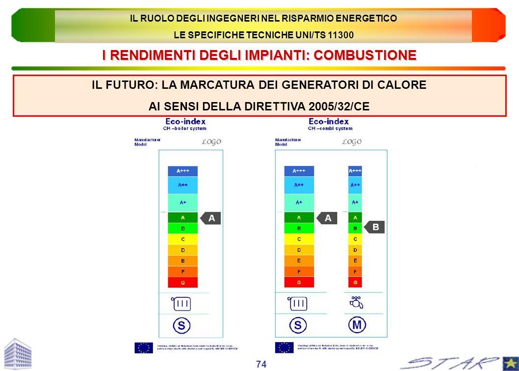 I RENDIMENTI DEGLI IMPIANTI: COMBUSTIONE IL FUTURO: LA MARCATURA DEI GENERATORI DI CALORE AI SENSI DELLA DIRETTIVA 2005/32/CE 74 IL RUOLO DEGLI INGEGN