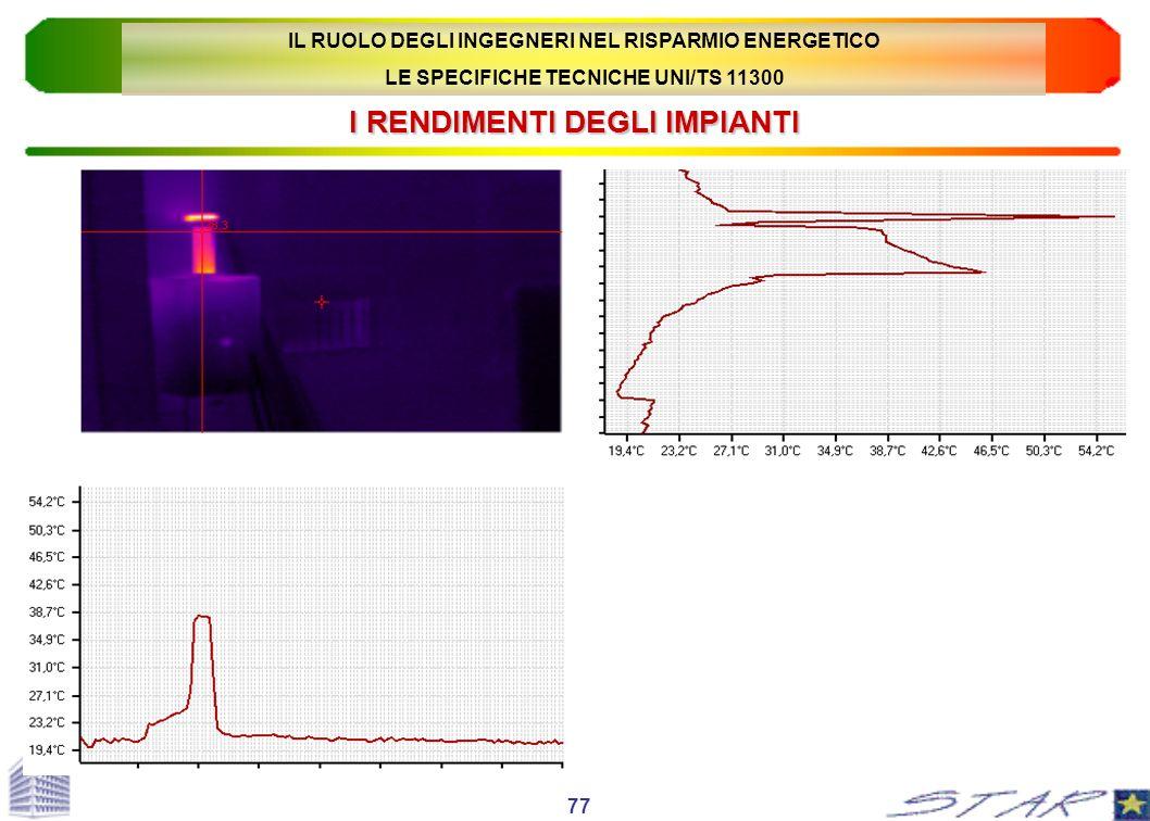 I RENDIMENTI DEGLI IMPIANTI 77 IL RUOLO DEGLI INGEGNERI NEL RISPARMIO ENERGETICO LE SPECIFICHE TECNICHE UNI/TS 11300