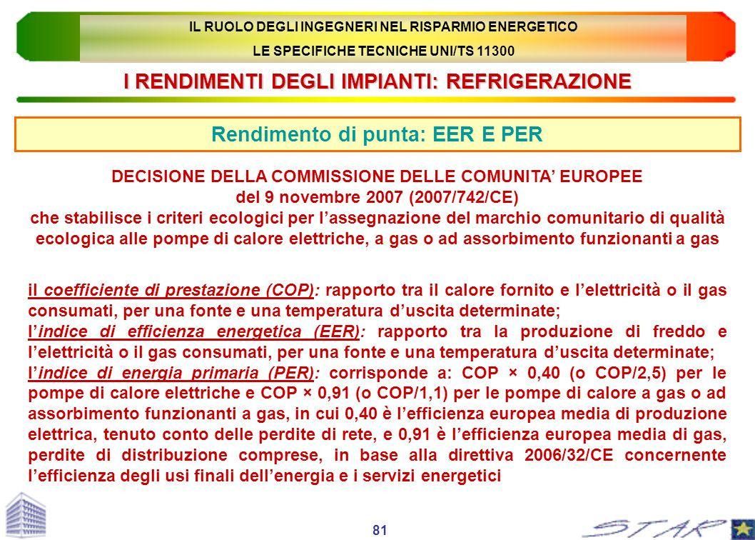 I RENDIMENTI DEGLI IMPIANTI: REFRIGERAZIONE Rendimento di punta: EER E PER 81 DECISIONE DELLA COMMISSIONE DELLE COMUNITA EUROPEE del 9 novembre 2007 (