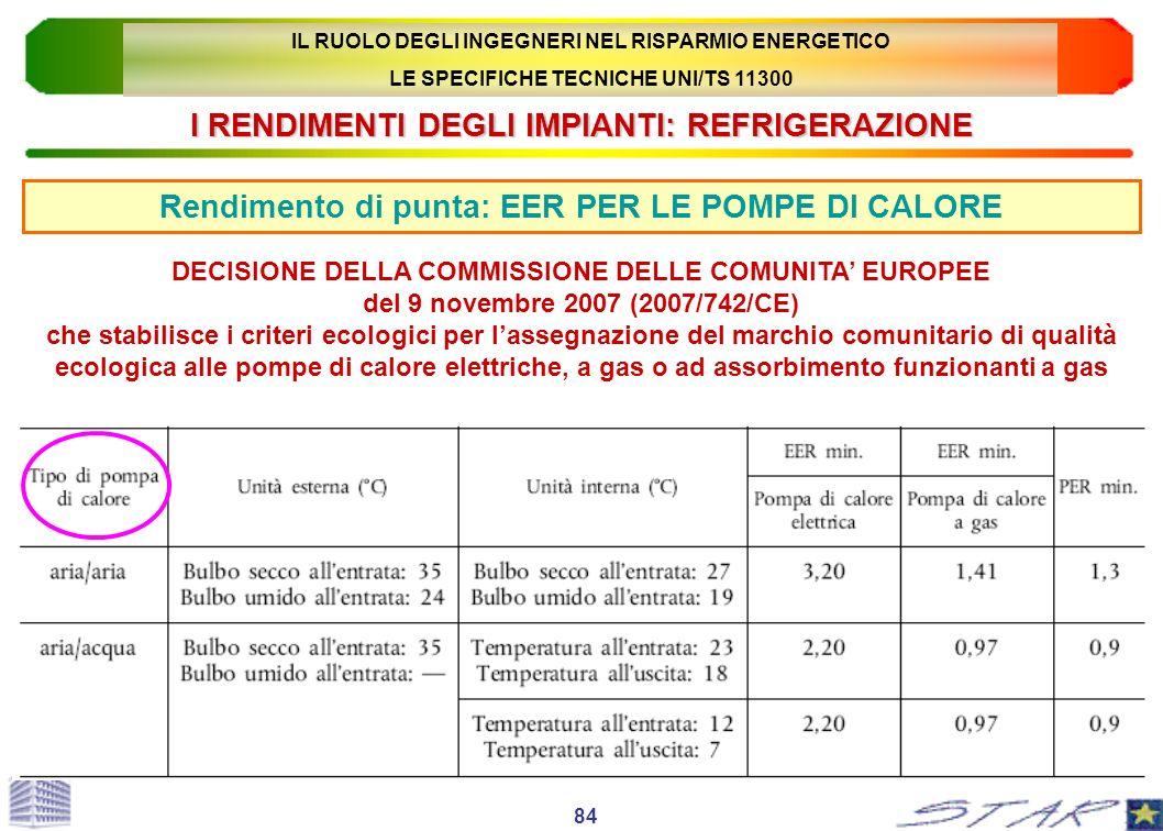 I RENDIMENTI DEGLI IMPIANTI: REFRIGERAZIONE Rendimento di punta: EER PER LE POMPE DI CALORE 84 DECISIONE DELLA COMMISSIONE DELLE COMUNITA EUROPEE del