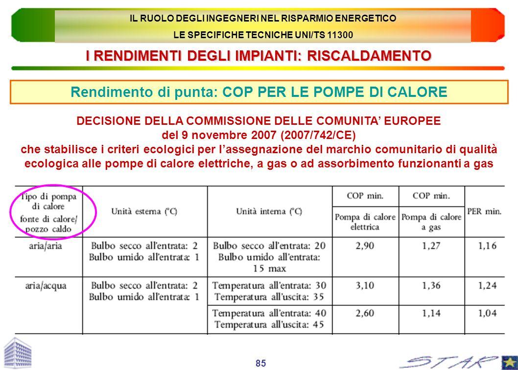 I RENDIMENTI DEGLI IMPIANTI: RISCALDAMENTO Rendimento di punta: COP PER LE POMPE DI CALORE 85 DECISIONE DELLA COMMISSIONE DELLE COMUNITA EUROPEE del 9