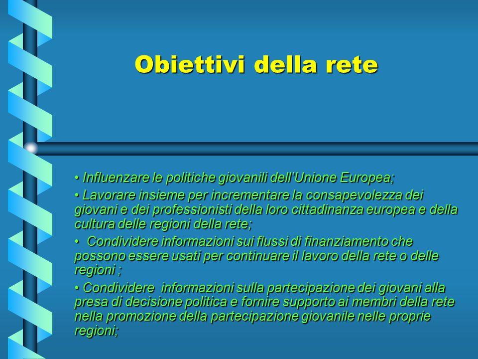 Obiettivi della rete Influenzare le politiche giovanili dellUnione Europea; Influenzare le politiche giovanili dellUnione Europea; Lavorare insieme per incrementare la consapevolezza dei giovani e dei professionisti della loro cittadinanza europea e della cultura delle regioni della rete; Lavorare insieme per incrementare la consapevolezza dei giovani e dei professionisti della loro cittadinanza europea e della cultura delle regioni della rete; Condividere informazioni sui flussi di finanziamento che possono essere usati per continuare il lavoro della rete o delle regioni; Condividere informazioni sui flussi di finanziamento che possono essere usati per continuare il lavoro della rete o delle regioni ; Condividere informazioni sulla partecipazione dei giovani alla presa di decisione politica e fornire supporto ai membri della rete nella promozione della partecipazione giovanile nelle proprie regioni; Condividere informazioni sulla partecipazione dei giovani alla presa di decisione politica e fornire supporto ai membri della rete nella promozione della partecipazione giovanile nelle proprie regioni;