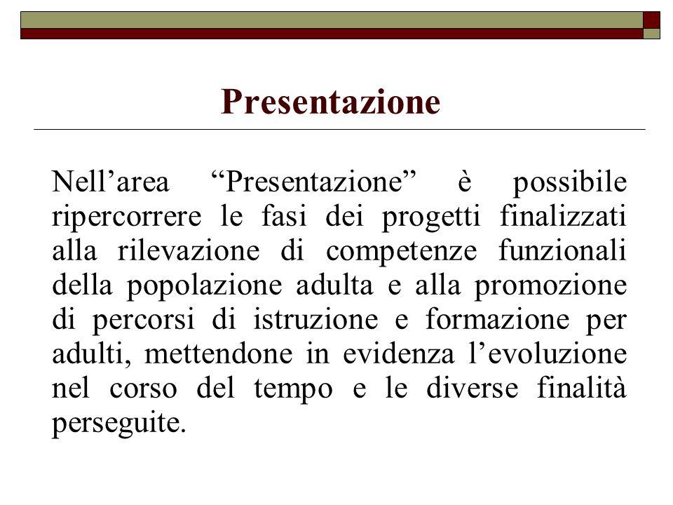 Presentazione Nellarea Presentazione è possibile ripercorrere le fasi dei progetti finalizzati alla rilevazione di competenze funzionali della popolaz