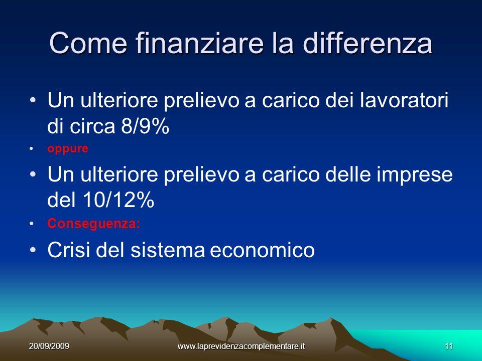 20/09/2009www.laprevidenzacomplementare.it11 Come finanziare la differenza Un ulteriore prelievo a carico dei lavoratori di circa 8/9% oppure Un ulteriore prelievo a carico delle imprese del 10/12% Conseguenza: Crisi del sistema economico