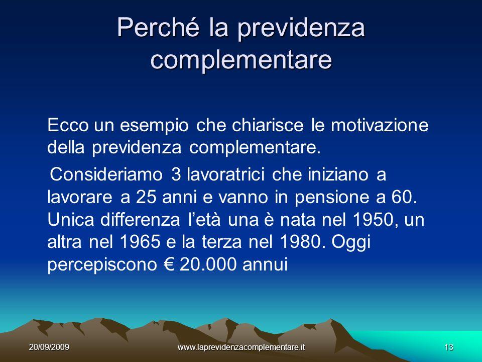 20/09/2009www.laprevidenzacomplementare.it13 Perché la previdenza complementare Ecco un esempio che chiarisce le motivazione della previdenza complementare.