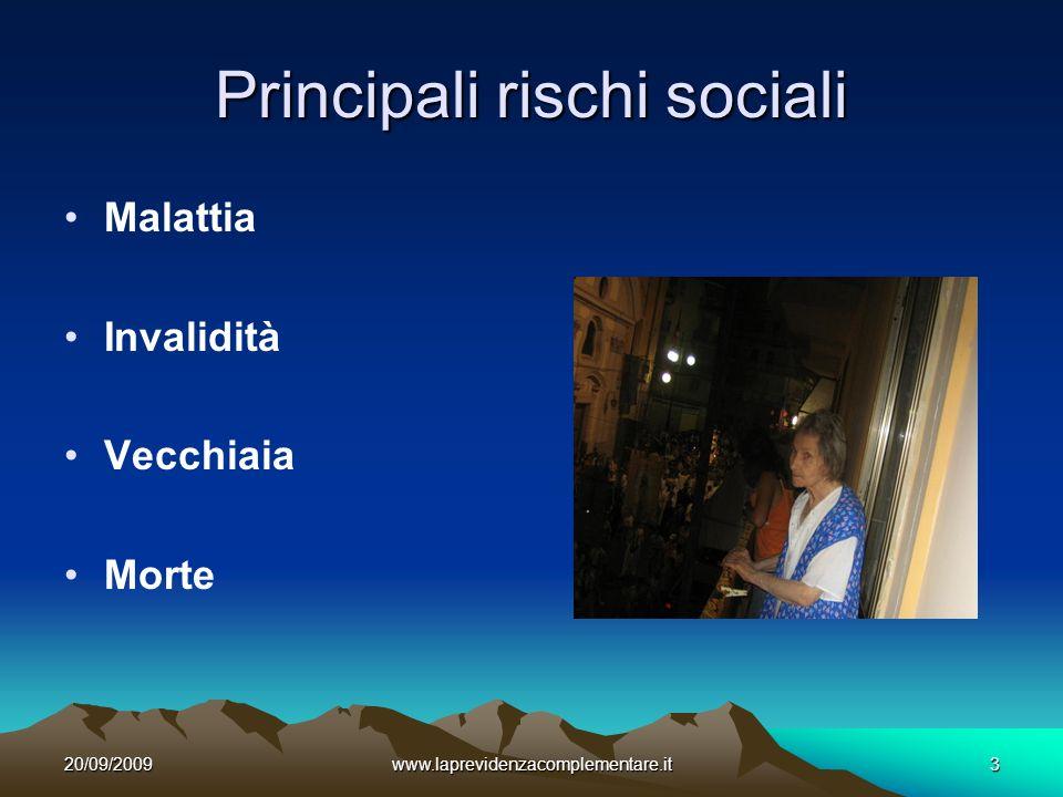 20/09/2009www.laprevidenzacomplementare.it3 Principali rischi sociali Malattia Invalidità Vecchiaia Morte