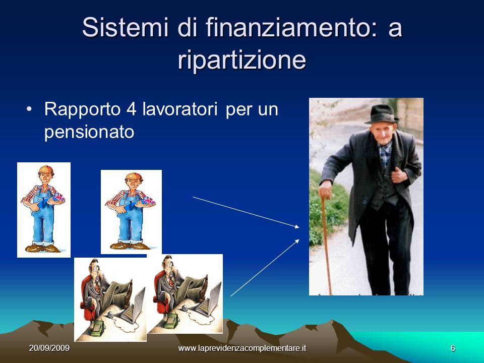 20/09/2009www.laprevidenzacomplementare.it6 Sistemi di finanziamento: a ripartizione Rapporto 4 lavoratori per un pensionato