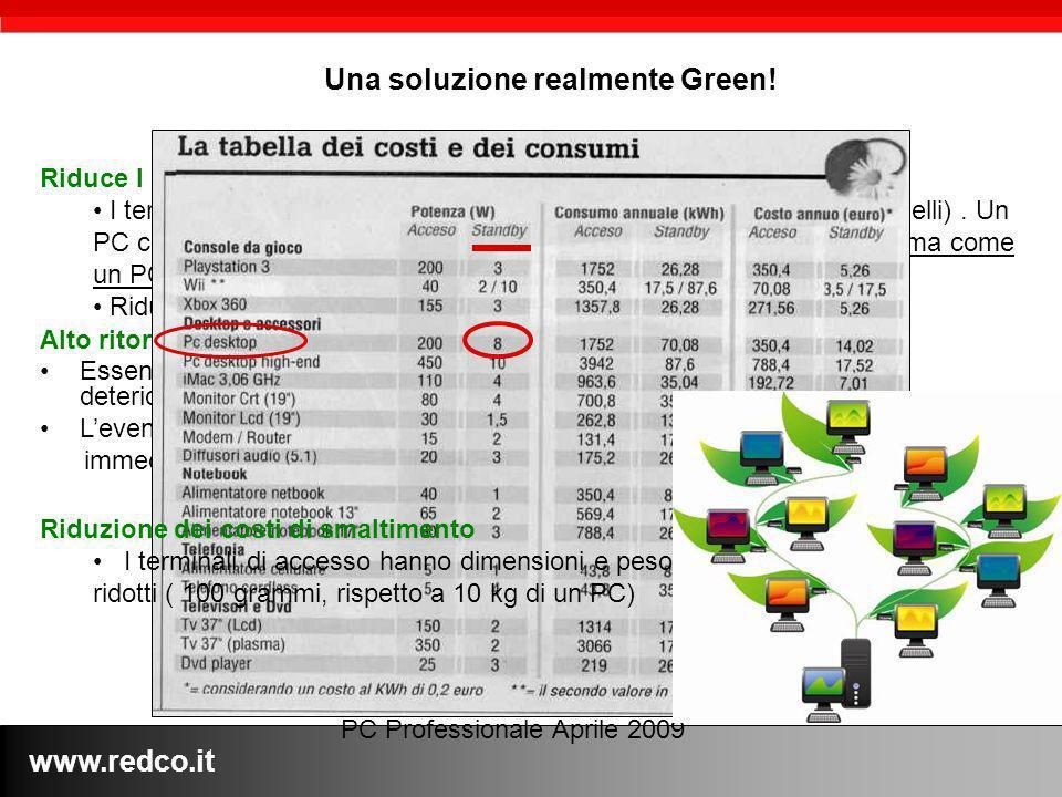 www.redco.it Alto ritorno dellinvestimento Essendo allo stato solido non ha organi in movimento che possono deteriorarsi nel tempo Leventuale sostituz