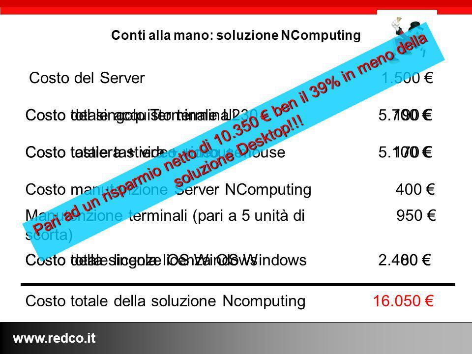 www.redco.it Conti alla mano: soluzione NComputing Costo del Server 1.500 Costo totale della soluzione Ncomputing16.050 Costo del singolo Terminale L2