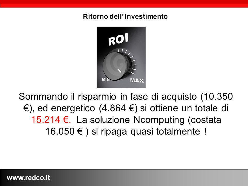 www.redco.it Ritorno dell Investimento Sommando il risparmio in fase di acquisto (10.350 ), ed energetico (4.864 ) si ottiene un totale di 15.214. La