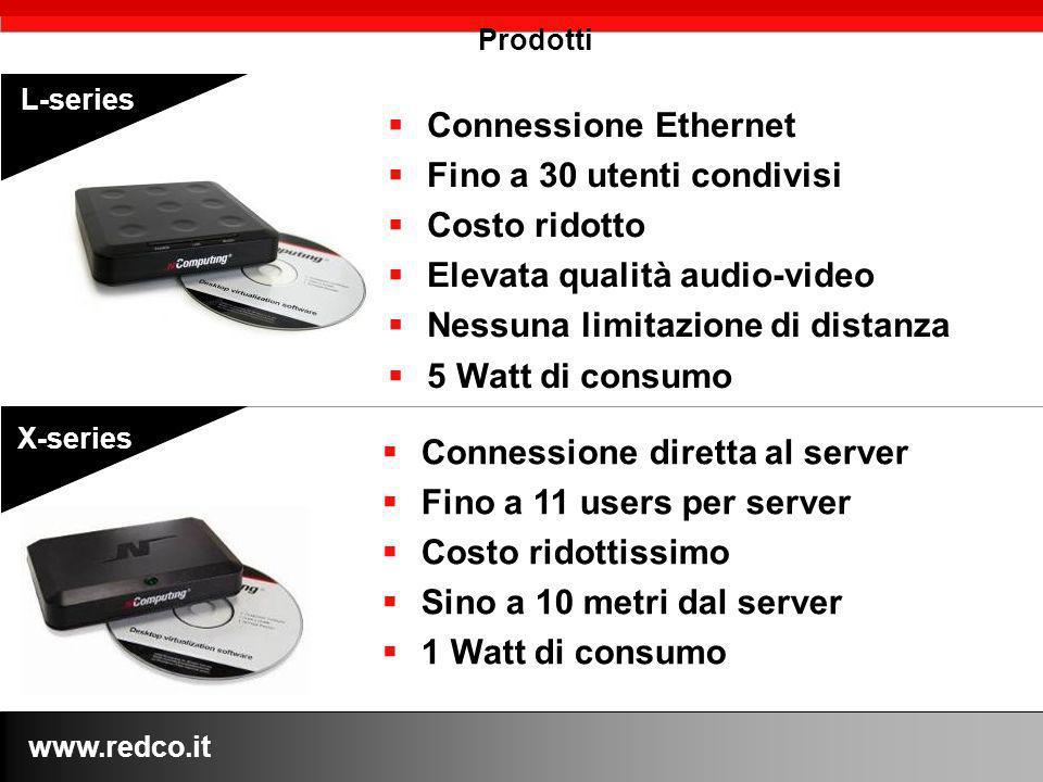 www.redco.it Prodotti Connessione Ethernet Fino a 30 utenti condivisi Costo ridotto Elevata qualità audio-video Nessuna limitazione di distanza 5 Watt
