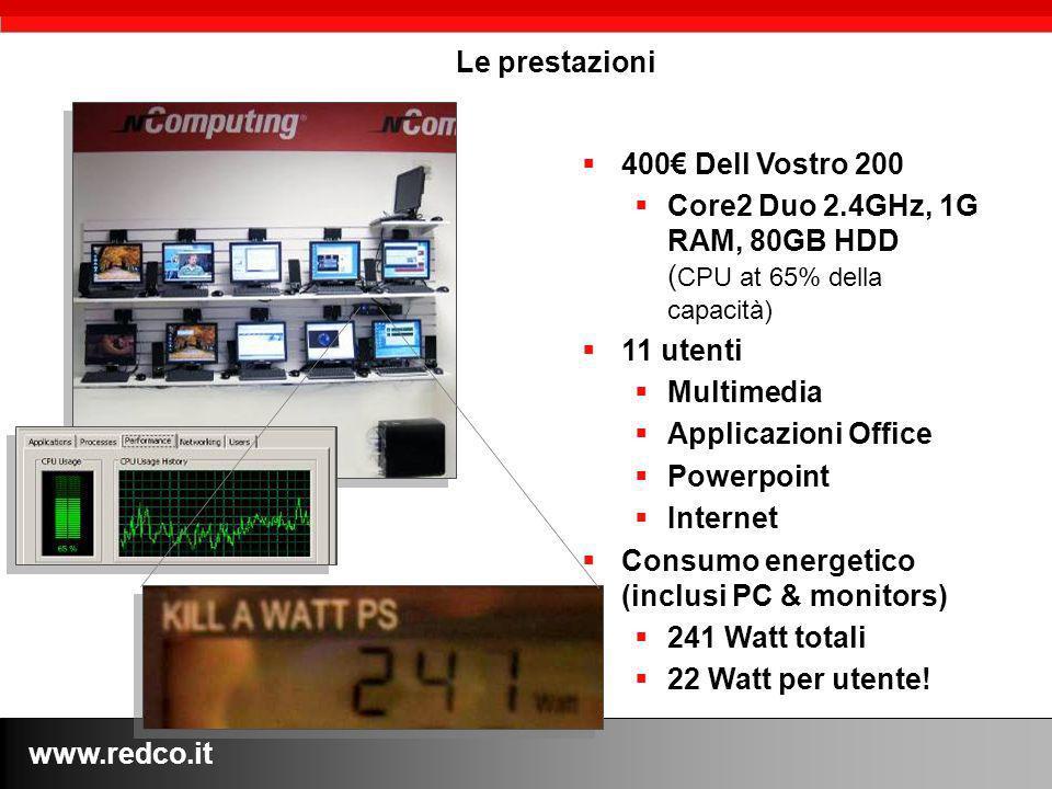 www.redco.it Le prestazioni 400 Dell Vostro 200 Core2 Duo 2.4GHz, 1G RAM, 80GB HDD ( CPU at 65% della capacità) 11 utenti Multimedia Applicazioni Office Powerpoint Internet Consumo energetico (inclusi PC & monitors) 241 Watt totali 22 Watt per utente!
