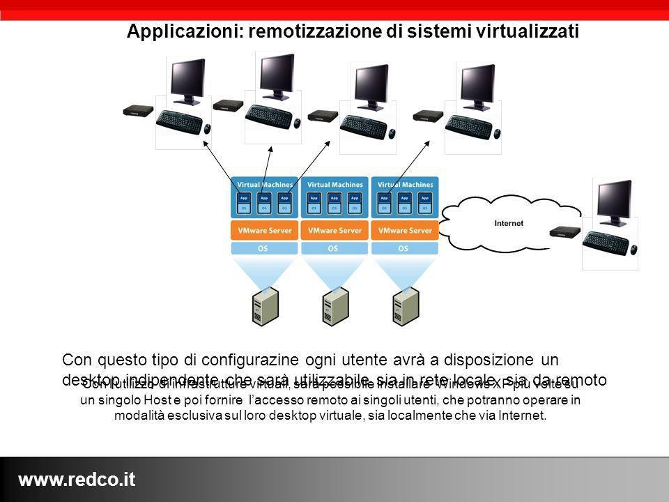 www.redco.it Con lutilizzo di infrastrutture virtuali, sarà possibile installare Windows XP più volte su un singolo Host e poi fornire laccesso remoto ai singoli utenti, che potranno operare in modalità esclusiva sul loro desktop virtuale, sia localmente che via Internet.