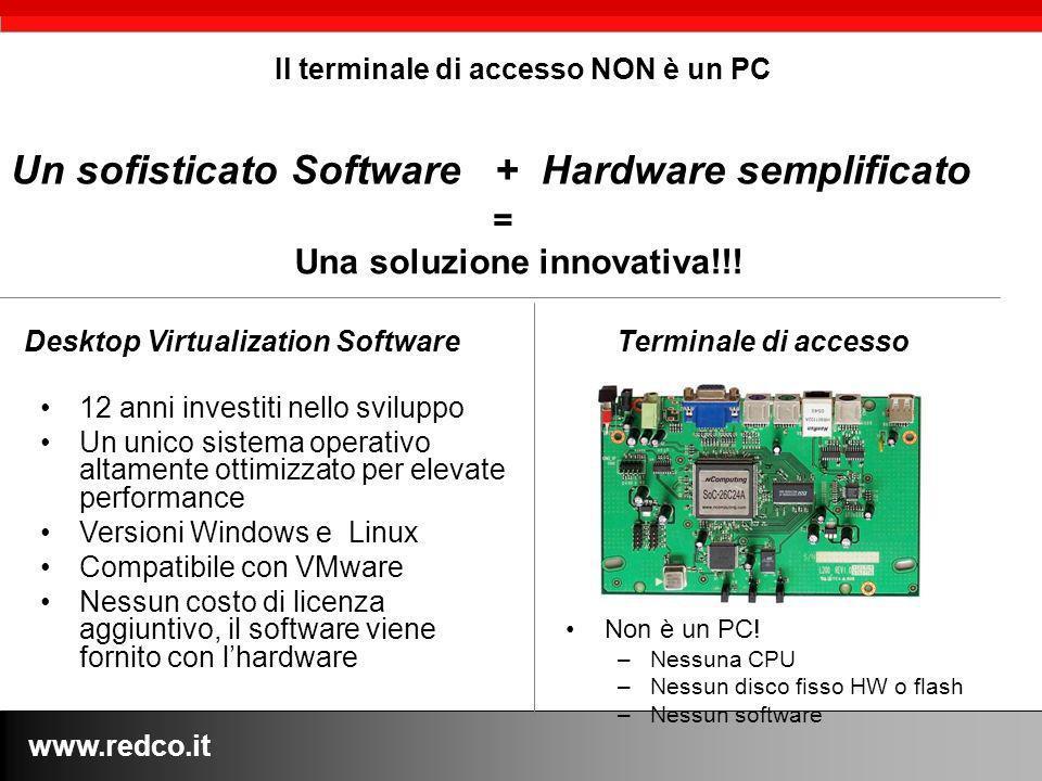 www.redco.it Il terminale di accesso NON è un PC 12 anni investiti nello sviluppo Un unico sistema operativo altamente ottimizzato per elevate perform