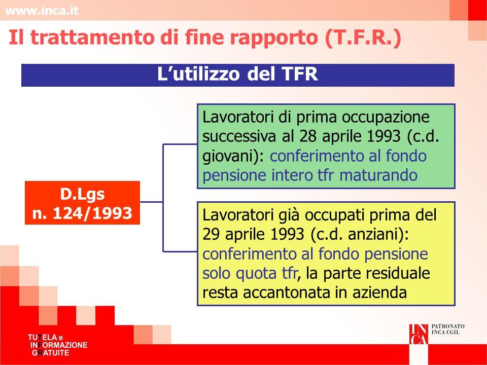 www.inca.it Lavoratori di prima occupazione successiva al 28 aprile 1993 (c.d. giovani): conferimento al fondo pensione intero tfr maturando Lavorator