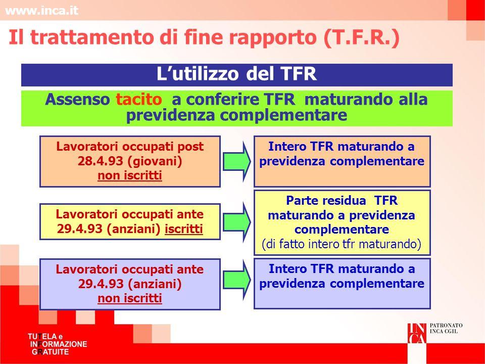 www.inca.it Intero TFR maturando a previdenza complementare Lavoratori occupati post 28.4.93 (giovani) non iscritti Lavoratori occupati ante 29.4.93 (