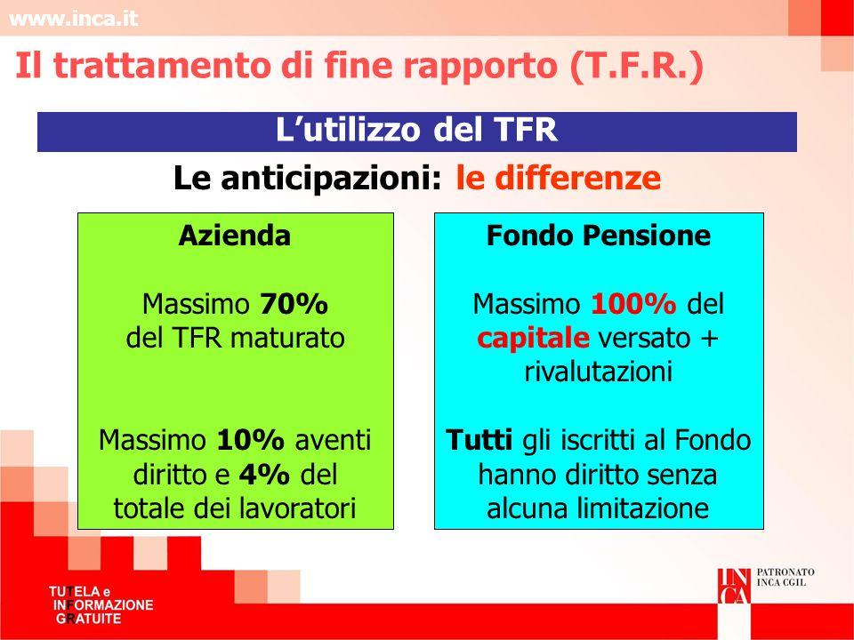 www.inca.it Le anticipazioni: le differenze Azienda Massimo 70% del TFR maturato Massimo 10% aventi diritto e 4% del totale dei lavoratori Fondo Pensi