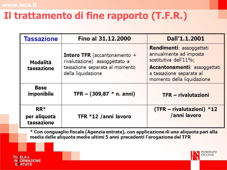 www.inca.it Il trattamento di fine rapporto (T.F.R.) Tassazione Fino al 31.12.2000Dall1.1.2001 Modalità tassazione Intero TFR (accantonamento + rivalu