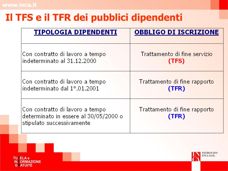 www.inca.it Il TFS e il TFR dei pubblici dipendenti