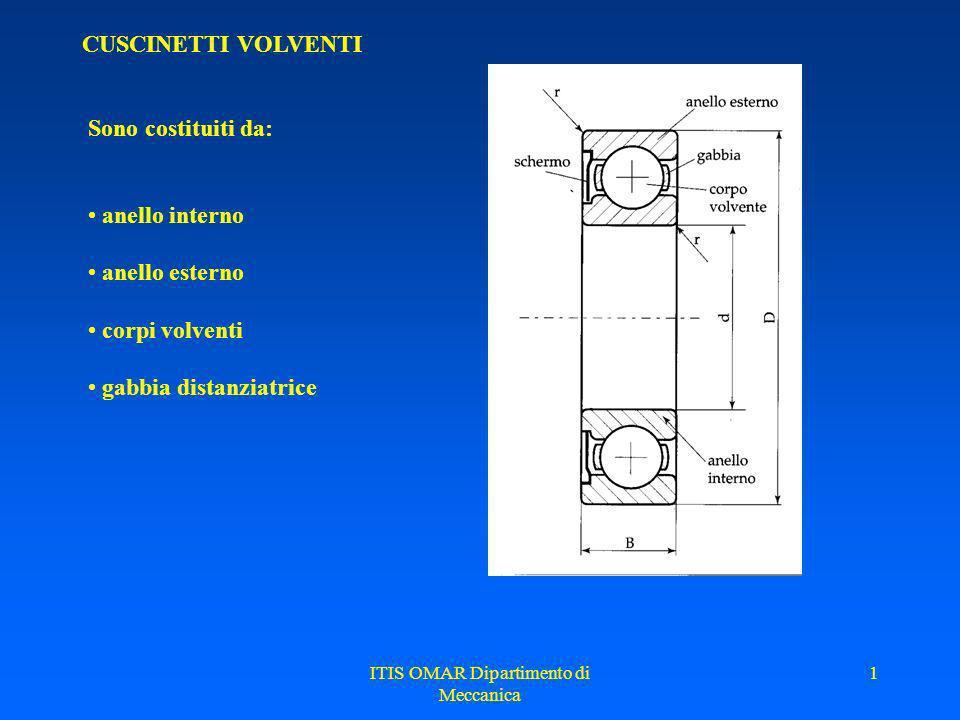 ITIS OMAR Dipartimento di Meccanica 11 CUSCINETTI VOLVENTI La scelta del tipo Se il disassamento è costante, si possono adottare degli appoggi sferici a superficie continua sia sul cuscinetto sia sui supporti