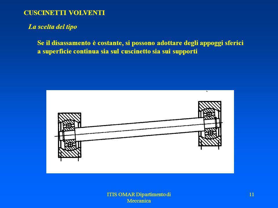 ITIS OMAR Dipartimento di Meccanica 10 CUSCINETTI VOLVENTI La scelta del tipo Nella scelta del cuscinetto occorre anche tenere presente le condizioni