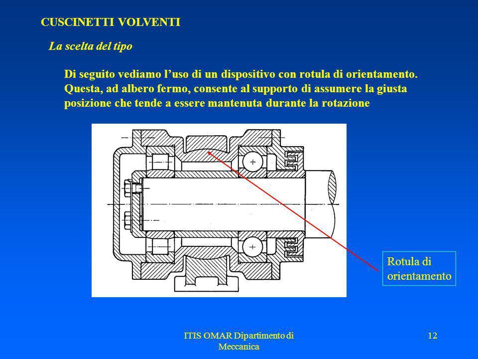 ITIS OMAR Dipartimento di Meccanica 11 CUSCINETTI VOLVENTI La scelta del tipo Se il disassamento è costante, si possono adottare degli appoggi sferici