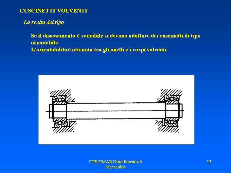 ITIS OMAR Dipartimento di Meccanica 12 CUSCINETTI VOLVENTI La scelta del tipo Di seguito vediamo luso di un dispositivo con rotula di orientamento. Qu
