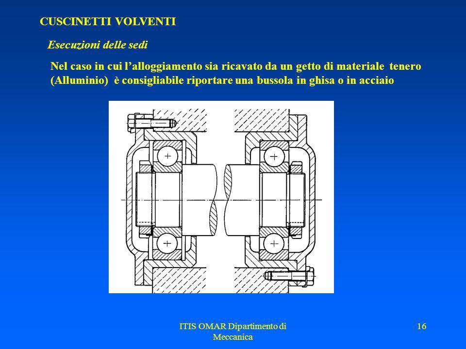 ITIS OMAR Dipartimento di Meccanica 15 CUSCINETTI VOLVENTI Esecuzioni delle sedi Quando il cuscinetto è alloggiato entro una scatola divisa a metà non