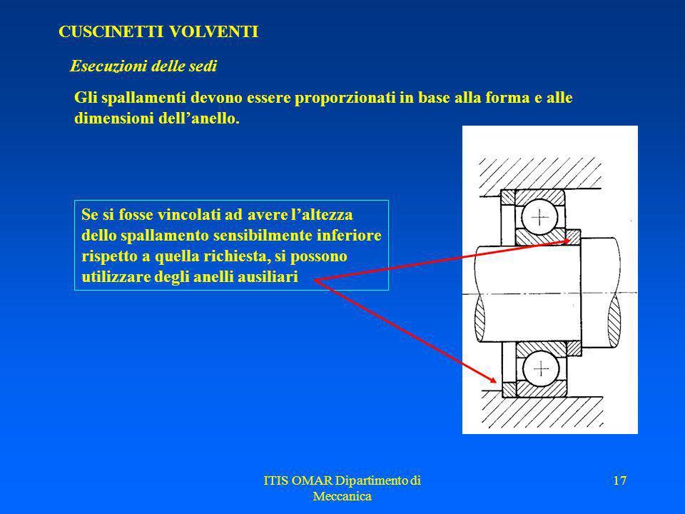 ITIS OMAR Dipartimento di Meccanica 16 CUSCINETTI VOLVENTI Esecuzioni delle sedi Nel caso in cui lalloggiamento sia ricavato da un getto di materiale