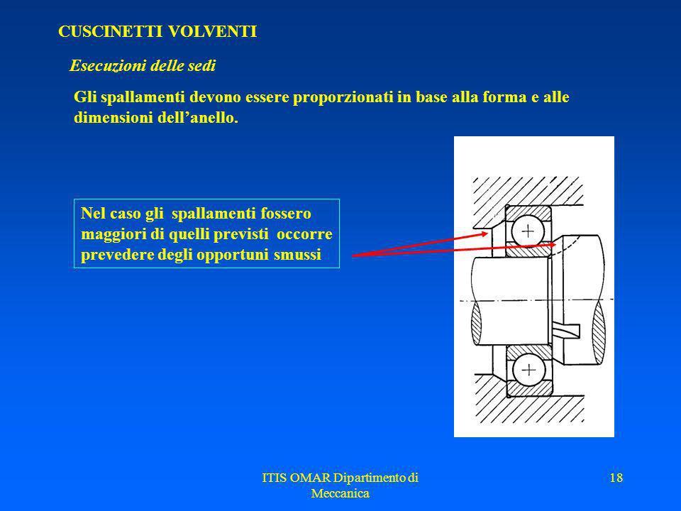 ITIS OMAR Dipartimento di Meccanica 17 CUSCINETTI VOLVENTI Esecuzioni delle sedi Gli spallamenti devono essere proporzionati in base alla forma e alle