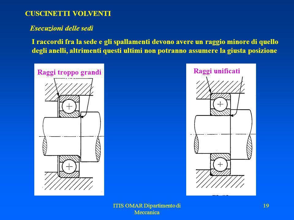 ITIS OMAR Dipartimento di Meccanica 18 CUSCINETTI VOLVENTI Esecuzioni delle sedi Gli spallamenti devono essere proporzionati in base alla forma e alle