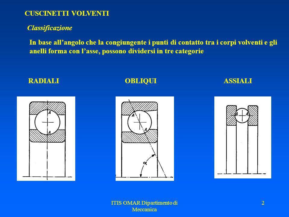 ITIS OMAR Dipartimento di Meccanica 42 CUSCINETTI VOLVENTI Norme di montaggio Cuscinetti assiali Qualora il cuscinetto possa funzionare sotto carichi molto bassi o nulli, è conveniente applicare alle sfere, mediante molle, un precarico iniziale