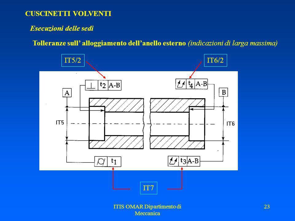 ITIS OMAR Dipartimento di Meccanica 22 CUSCINETTI VOLVENTI Esecuzioni delle sedi Tolleranze sulle sedi ricavate sullalbero (indicazioni di larga massi